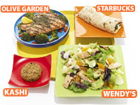 loose-weight-fast-food