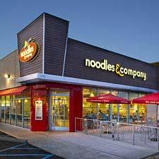 Americas healthiest fast food list 72