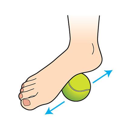 massaging-foot-ball