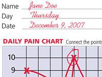 pain-diary-daily-pain-chart