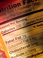 calories-label-diet