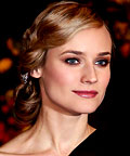 Diane Kruger, Tweezerman Pointed Tweezer, tools