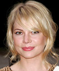 Michelle Williams - Full Kissable Lips - Makeup Tip