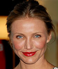 Cameron Diaz - Bold Blush - Makeup Tip