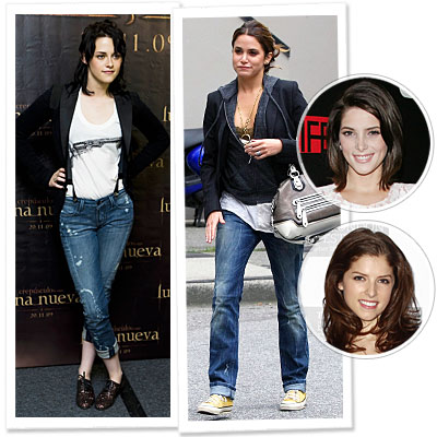 Kristen Stewart: Twilight's On-Set Style Guru