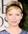 Michelle Williams - Daily Beauty Tip - Celebrity Beauty Tips