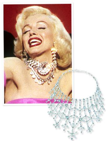 Marilyn Monroe, Chopard