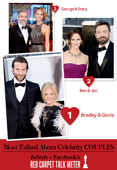 InStyle and Facebook Red Carpet Talk Meter Couples