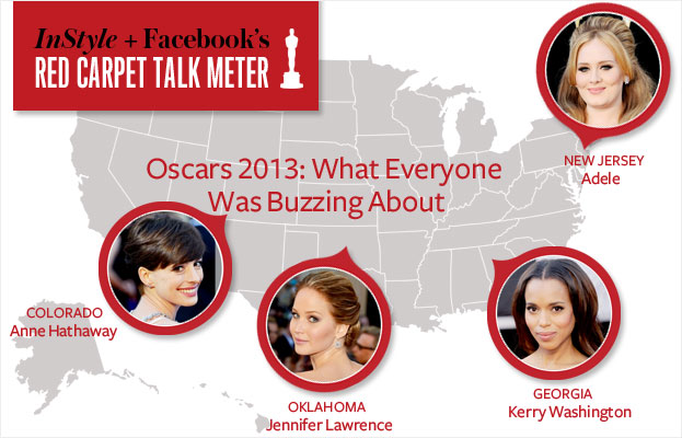 The Most Buzzed-About Oscar Moments: The InStyle and Facebook Red Carpet Talk Meter Results Are In!