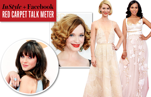 InStyle and Facebook Red Carpet Talk Meter for Emmys 2013