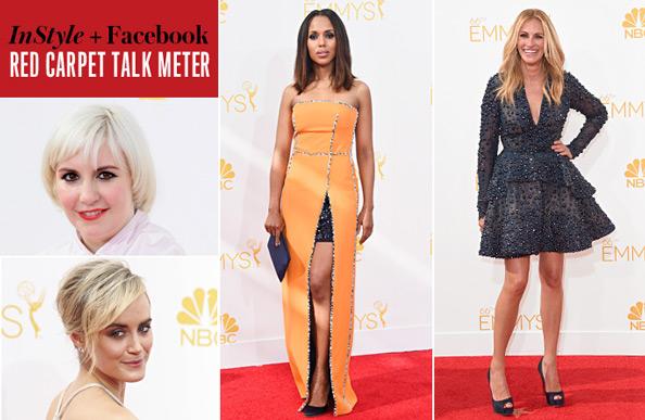 Facebook Emmys Talk Meter