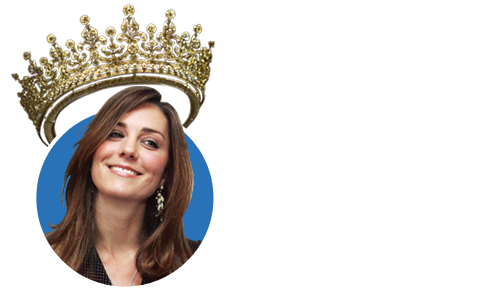 Royal Tiaras forKate: Vote!