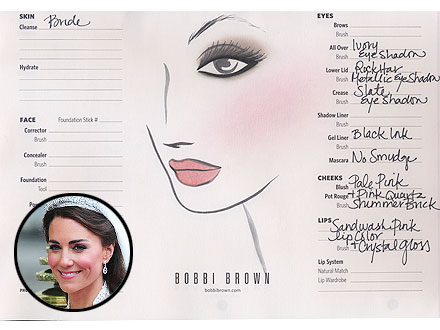 Kate Middleton Wedding Makeup Style News - StyleWatch ...