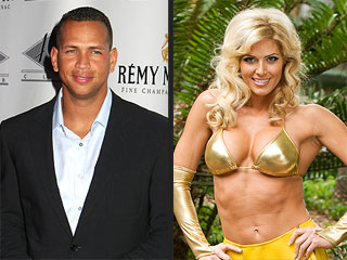 Is Alex Rodriguez Dating a Professional Wrestler? | Alex Rodriguez, Torrie Wilson