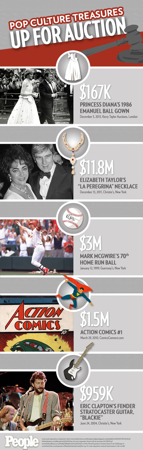INFOGRAPHIC: Princess Diana's Beloved Ball Gown Just Sold for How Much?| Elizabeth Taylor, Eric Clapton, Mark McGwire, Princess Diana