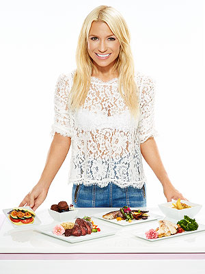 Tracy Anderson meal plan