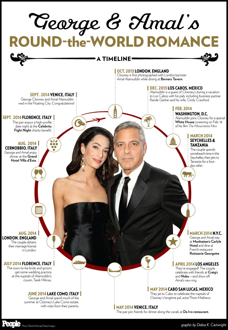 Amal Alamuddin Arrives in Italy to Marry George Clooney| Wedding, Amal Alamuddin, George Clooney