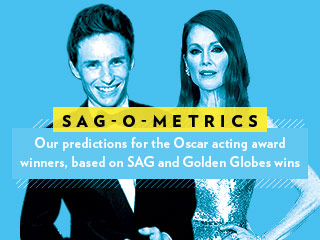 SAG-o-Metrics: Predicting the Acting Oscars Based on SAG Nominations (Infographic)