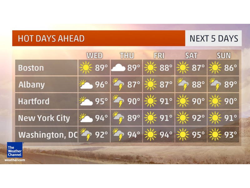 Temperatures Across the Country Expected to Hit Mid- to High-90s This Weekend