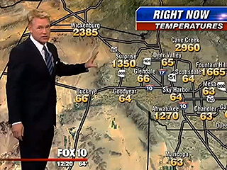 Why Did Arizona Get a 1000 Degree Forecast!?
