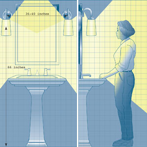 Vanity Light Height : the Bath Showcase: A Lesson in Bathroom Lighting Bathroom Lighting Bathrooms This Old ...