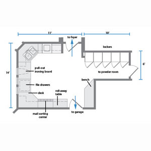 Free Home Plans Laundry Room Floor Plans