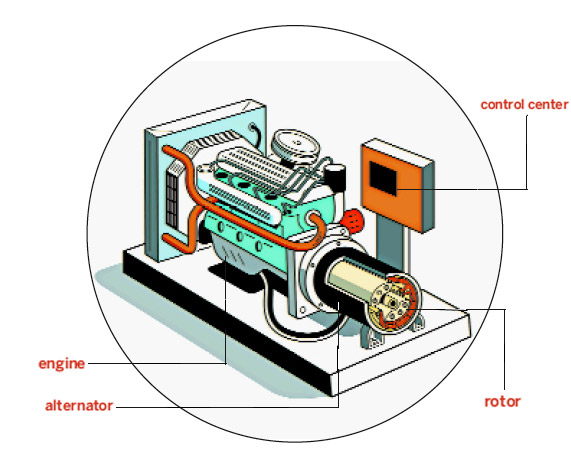 standby generator engine illustration