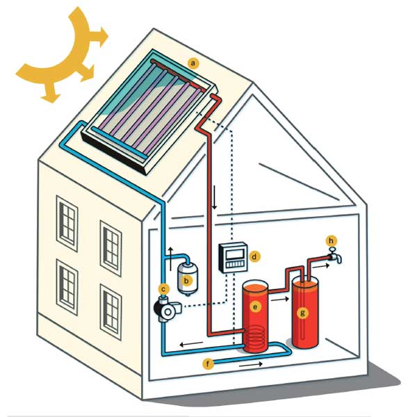 diagram of water heater water heater