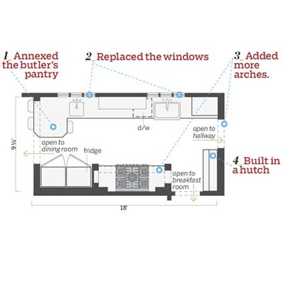 floorplan of this spanish colonial style kitchen after remodel