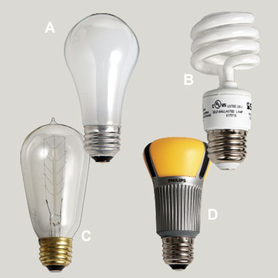 four types of incandescent bulbs for efficient lighting