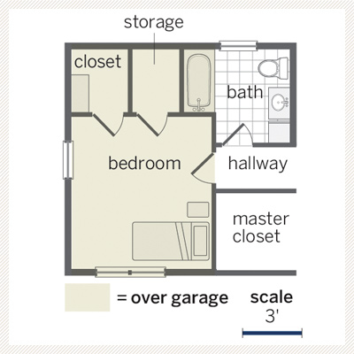 Room Addition House Plans House Design Plans