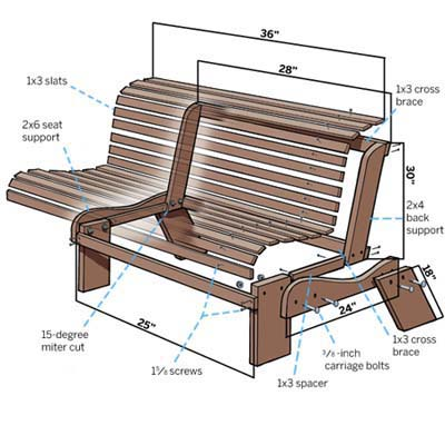 Outdoor Bench Plans - The Woodworking Plans Site - Over 1000 Free