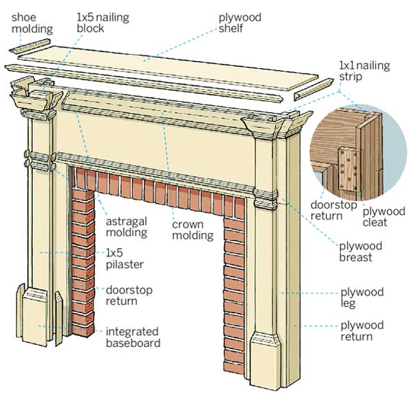 More how to build a mantel shelf out of crown molding project shed - Build sealed fireplace home step step ...