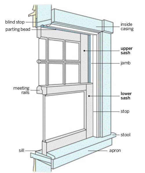How to install replacement windows for How to install replacement windows