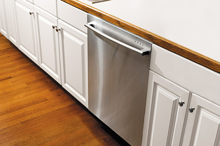 Dishwasher position
