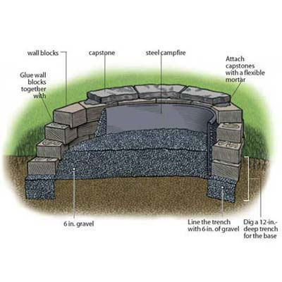 Concrete Block Wall Swimming Pool Plans How To Build